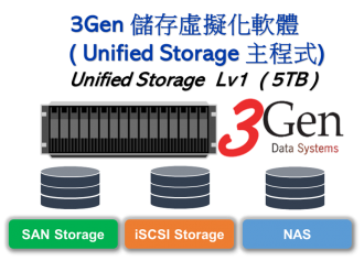 3Gen unified Storage 儲存虛擬化軟體主程式 Lv1照片