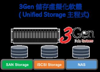 3Gen unified Storage 儲存虛擬化軟體主程式 Lv3照片
